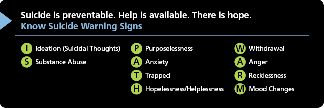 Know Suicide Warning Signs
