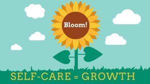 """Diagram of yellow sunflower with text """"Bloom!"""" and """"Self Care = Growth"""""""
