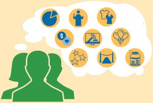 icon outlines of 3 people with a think cloud holding 9 icons representing fundraising ideas