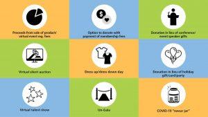 9 icons representing fundraising ideas