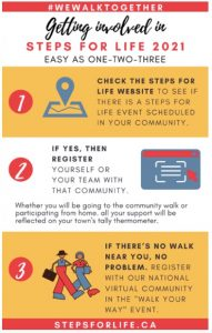 """Infographic explaining options for participation - at home or in person events. If there's no walk in your community, join our national """"Walk Your Way"""""""
